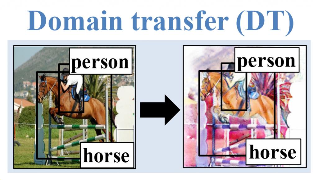تشخیص شیء انتقال حوزه تصویر